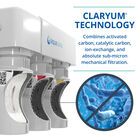Claryum® 3-Stage - Chrome image number 2