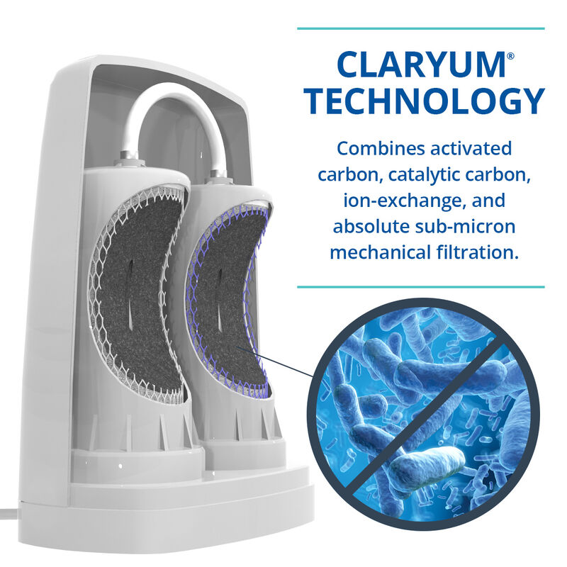 Claryum® Countertop Filter Replacements image number 2