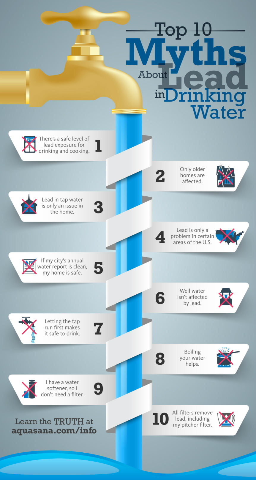 10-Myths-about-lead-in-drinking-water-min